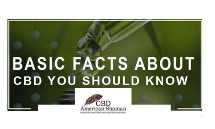 CBD For Your Health Not the High
